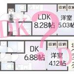 LDKやDKって、どういう意味ですか?